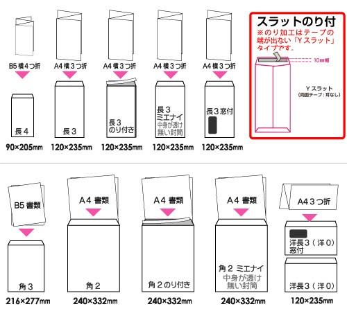 huutou_size