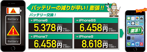 iPhoneバッテリー電池交換